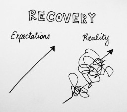 My Recovery: Returning to Work Postop